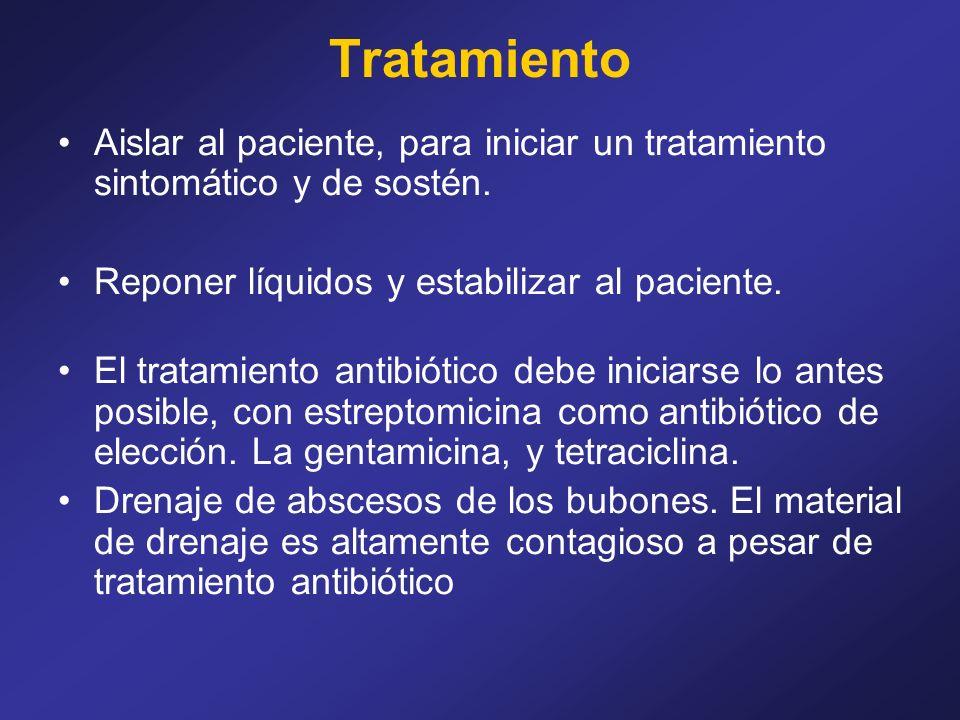 Tratamiento Aislar al paciente, para iniciar un tratamiento sintomático y de sostén. Reponer líquidos y estabilizar al paciente.