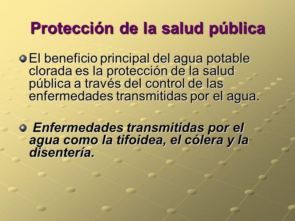 Protección de la salud pública