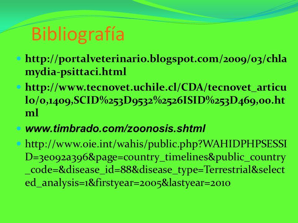 Bibliografía http://portalveterinario.blogspot.com/2009/03/chlamydia-psittaci.html.