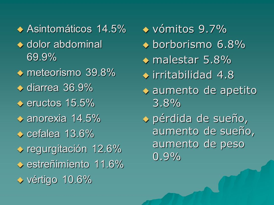 Asintomáticos 14.5% dolor abdominal 69.9% meteorismo 39.8% diarrea 36.9% eructos 15.5% anorexia 14.5%