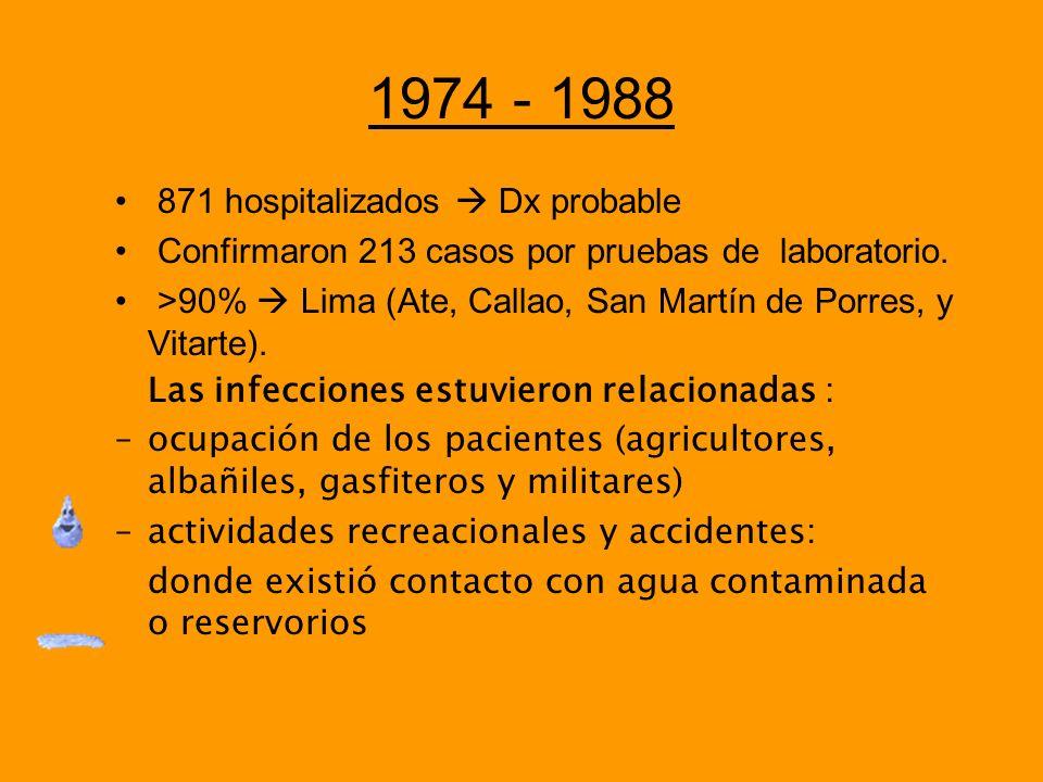1974 - 1988 871 hospitalizados  Dx probable