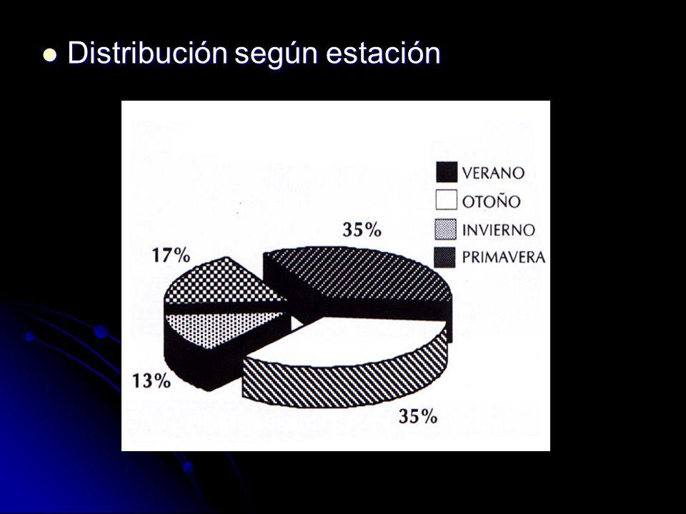 Distribución según estación
