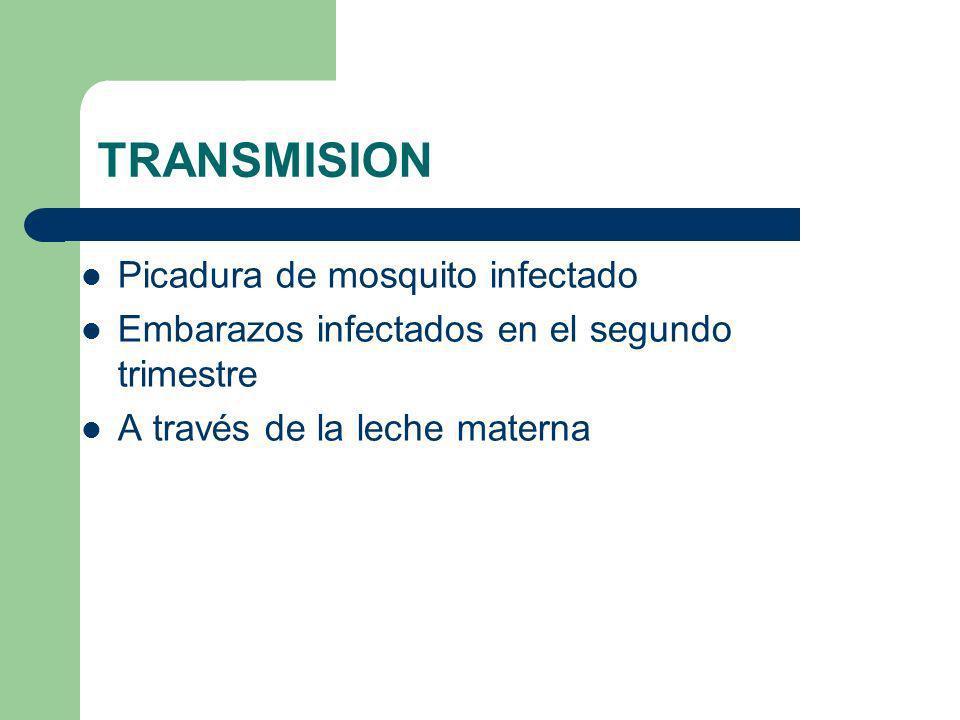 TRANSMISION Picadura de mosquito infectado