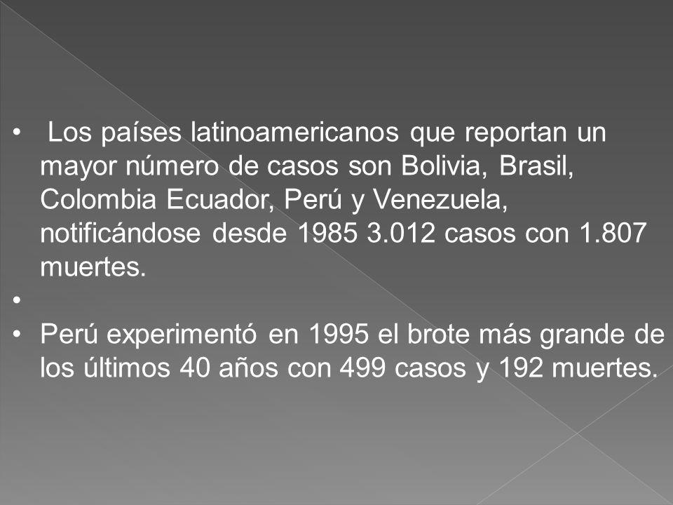 Los países latinoamericanos que reportan un mayor número de casos son Bolivia, Brasil, Colombia Ecuador, Perú y Venezuela, notificándose desde 1985 3.012 casos con 1.807 muertes.