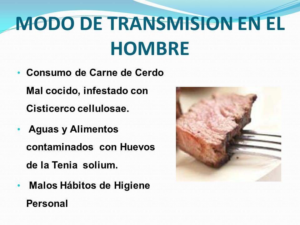 MODO DE TRANSMISION EN EL HOMBRE