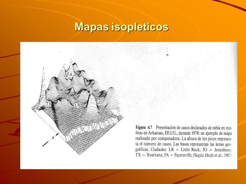 Mapas isopleticos