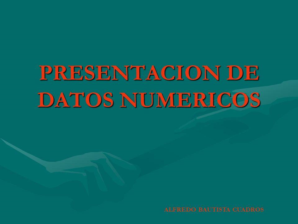 PRESENTACION DE DATOS NUMERICOS