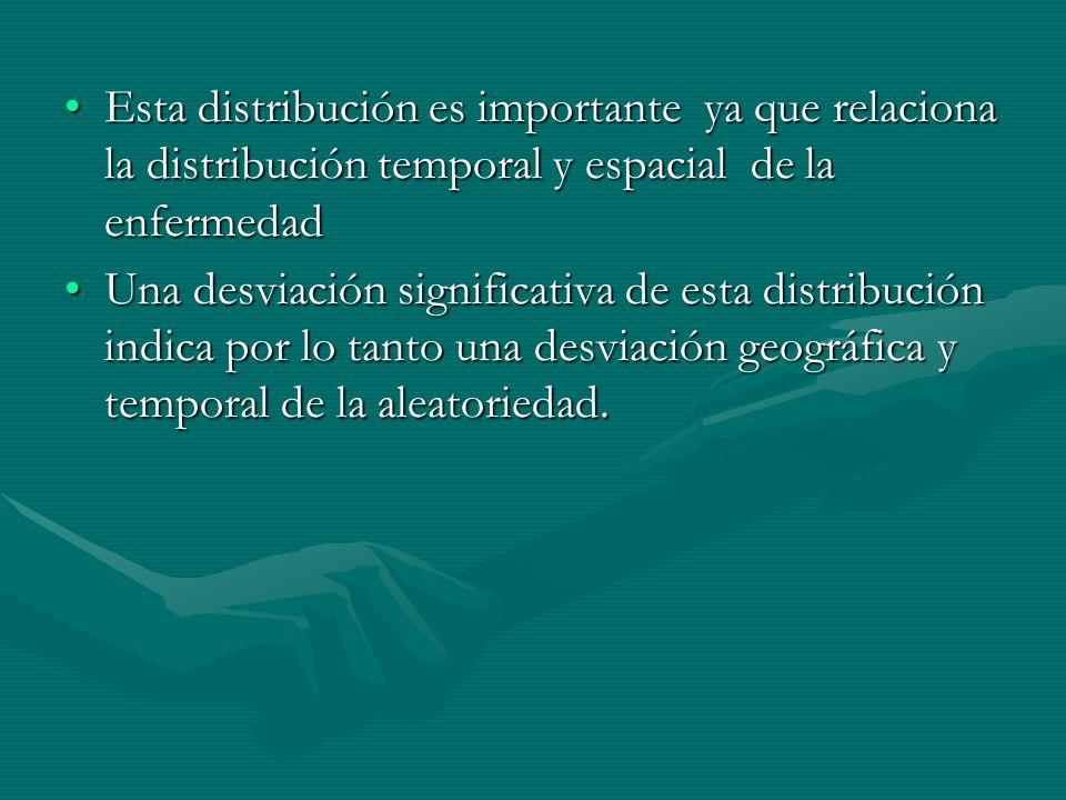 Esta distribución es importante ya que relaciona la distribución temporal y espacial de la enfermedad