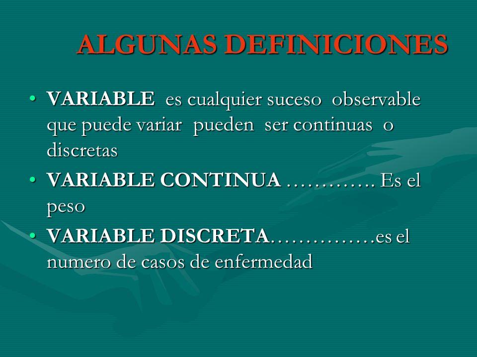 ALGUNAS DEFINICIONES VARIABLE es cualquier suceso observable que puede variar pueden ser continuas o discretas.