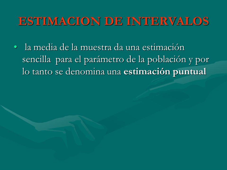 ESTIMACION DE INTERVALOS