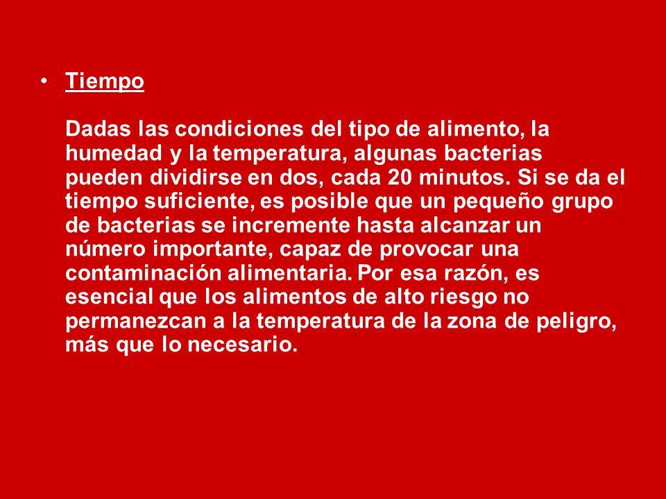 Tiempo Dadas las condiciones del tipo de alimento, la humedad y la temperatura, algunas bacterias pueden dividirse en dos, cada 20 minutos.