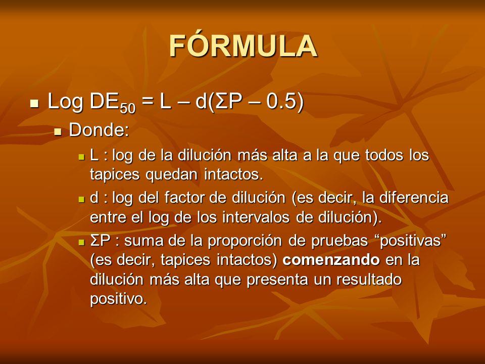 FÓRMULA Log DE50 = L – d(ΣP – 0.5) Donde:
