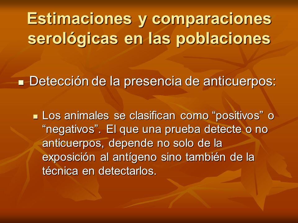 Estimaciones y comparaciones serológicas en las poblaciones