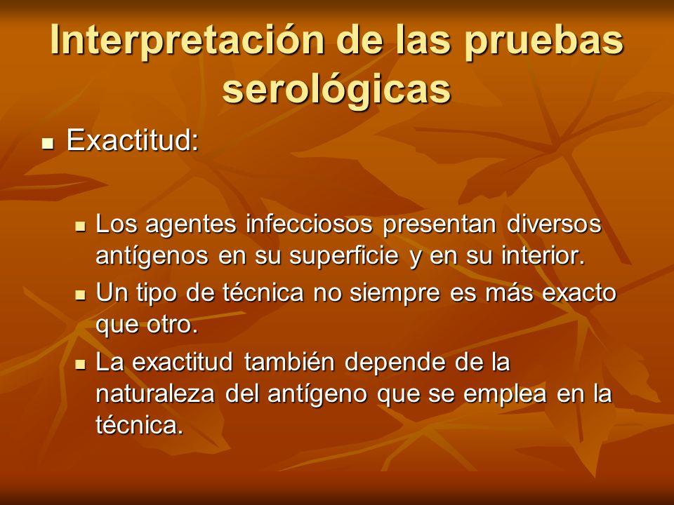 Interpretación de las pruebas serológicas
