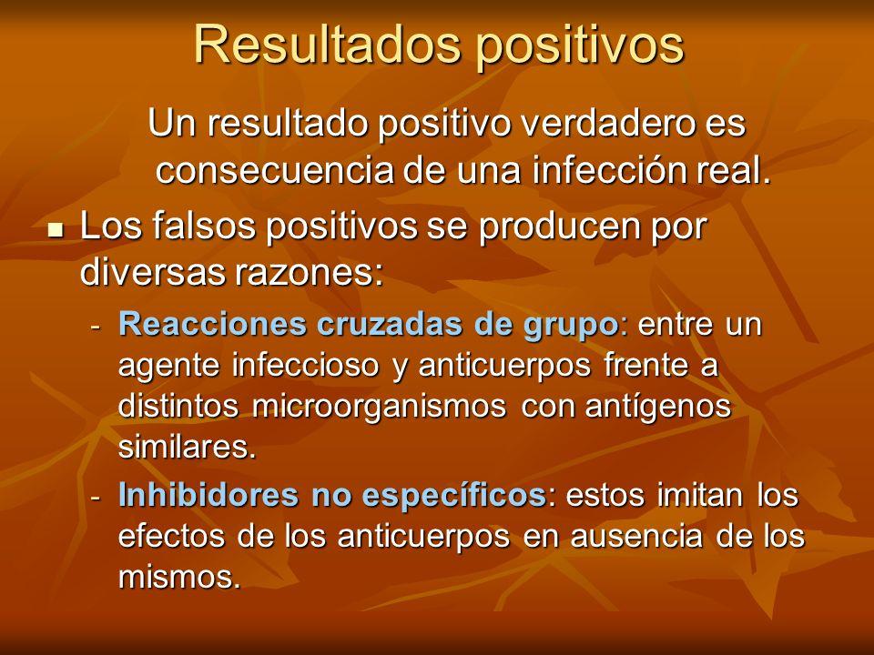 Un resultado positivo verdadero es consecuencia de una infección real.