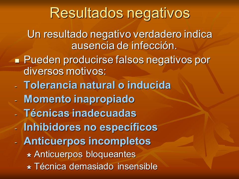 Un resultado negativo verdadero indica ausencia de infección.