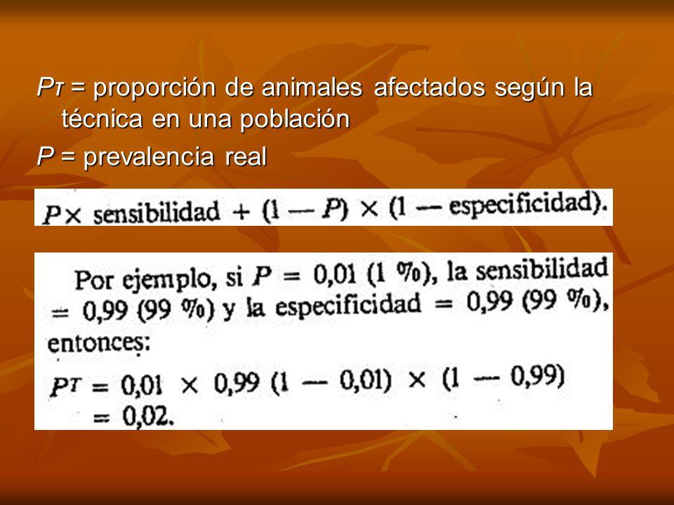Pτ = proporción de animales afectados según la técnica en una población