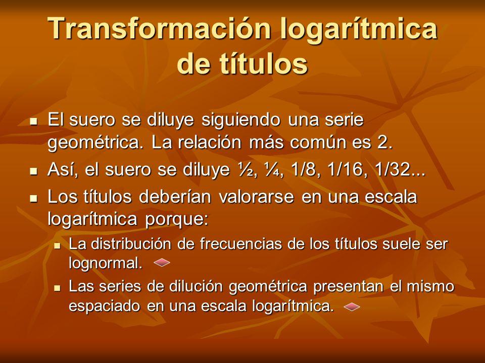 Transformación logarítmica de títulos