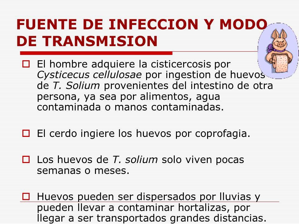 FUENTE DE INFECCION Y MODO DE TRANSMISION