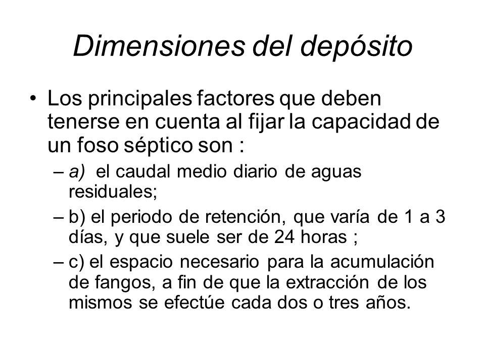 Dimensiones del depósito