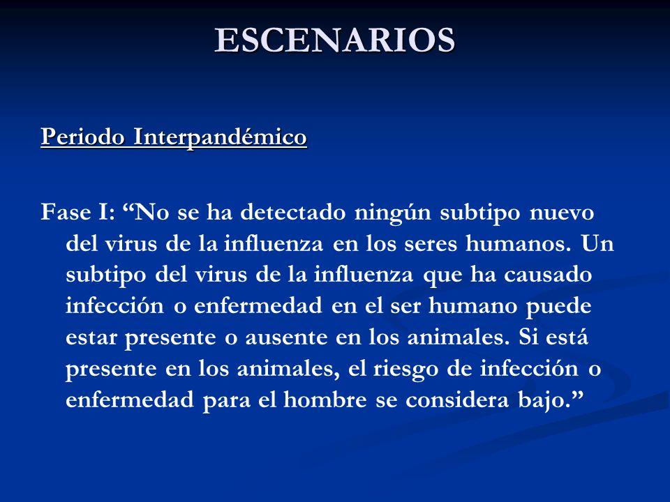 ESCENARIOS Periodo Interpandémico