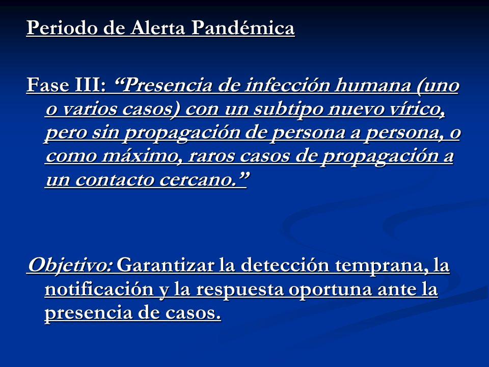 Periodo de Alerta Pandémica