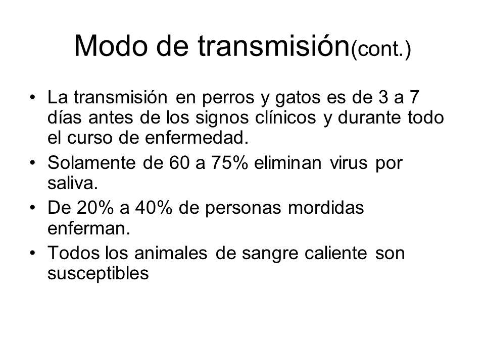 Modo de transmisión(cont.)