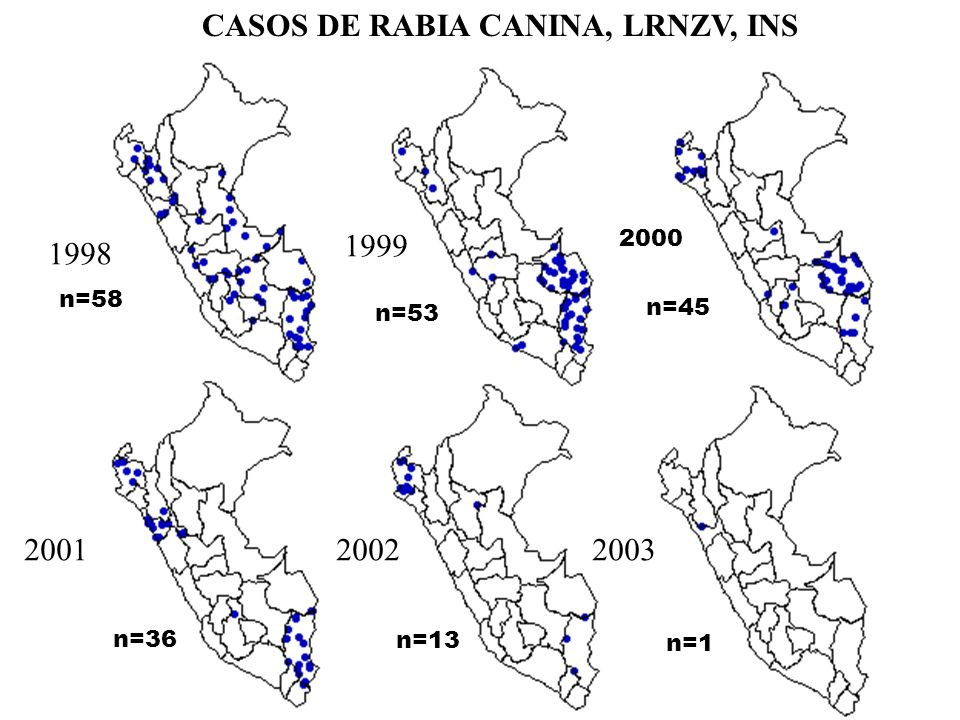 CASOS DE RABIA CANINA, LRNZV, INS