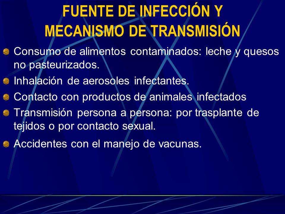 FUENTE DE INFECCIÓN Y MECANISMO DE TRANSMISIÓN