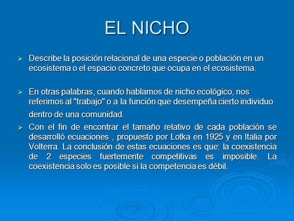 EL NICHO Describe la posición relacional de una especie o población en un ecosistema o el espacio concreto que ocupa en el ecosistema.