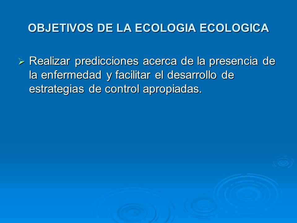 OBJETIVOS DE LA ECOLOGIA ECOLOGICA