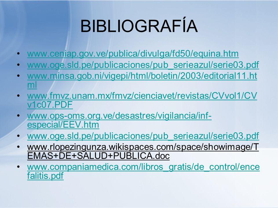 BIBLIOGRAFÍA www.ceniap.gov.ve/publica/divulga/fd50/equina.htm