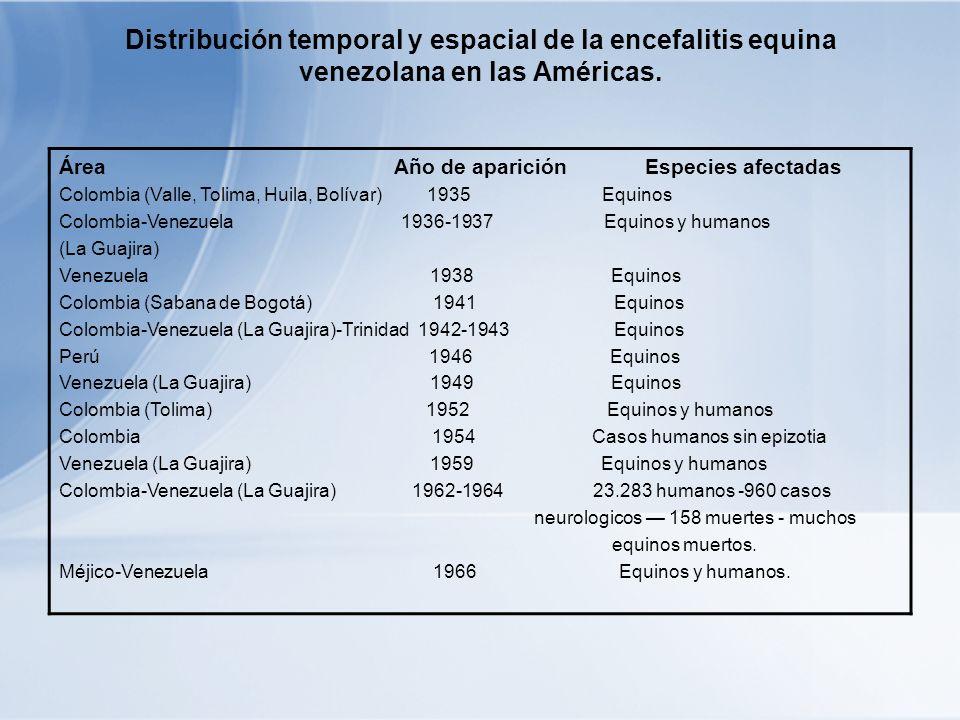 Distribución temporal y espacial de la encefalitis equina venezolana en las Américas.