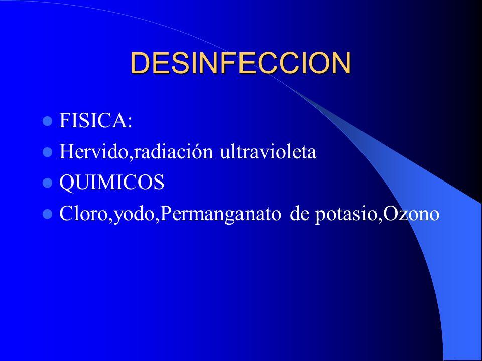 DESINFECCION FISICA: Hervido,radiación ultravioleta QUIMICOS