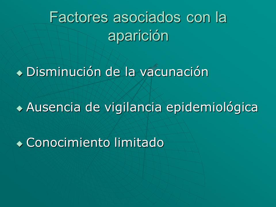 Factores asociados con la aparición