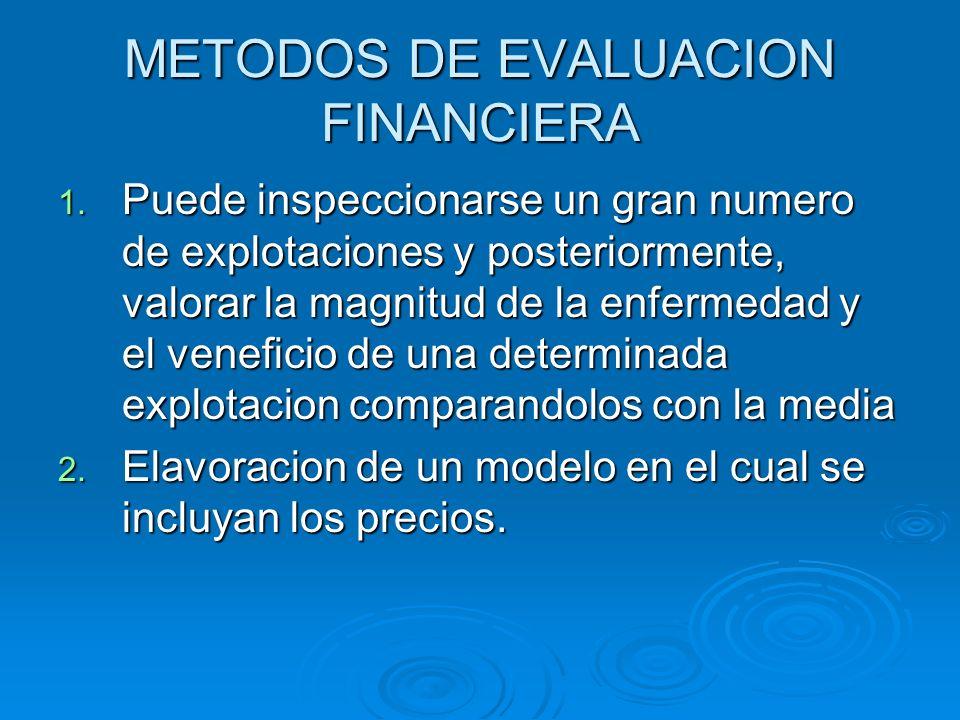 METODOS DE EVALUACION FINANCIERA