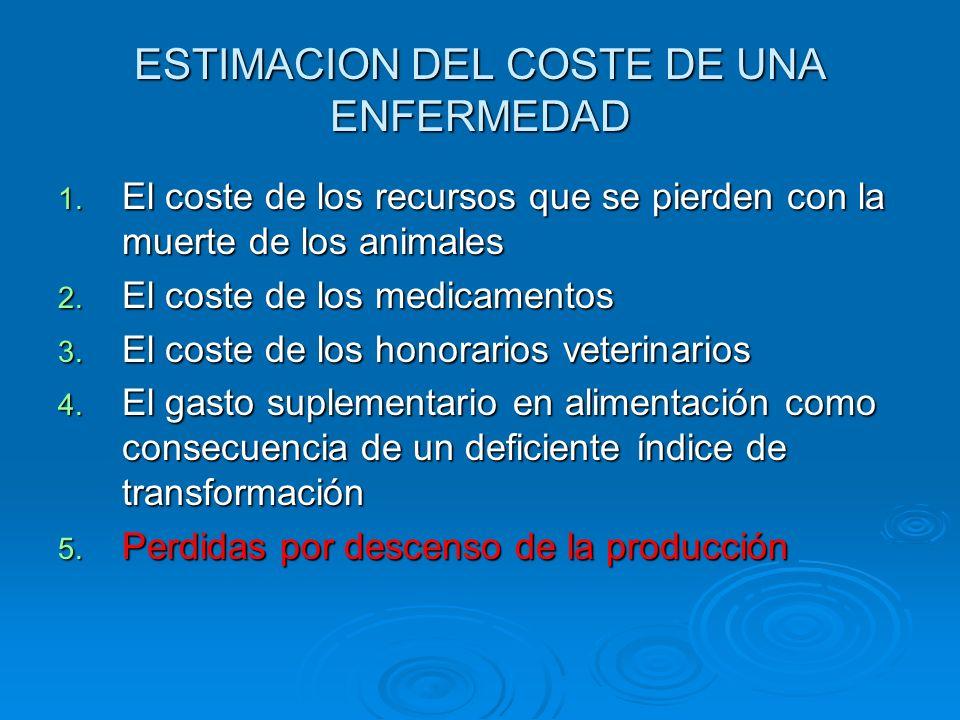ESTIMACION DEL COSTE DE UNA ENFERMEDAD