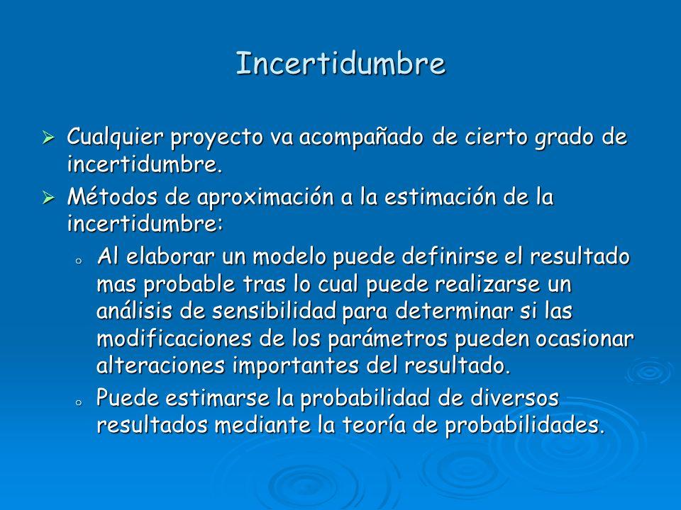 Incertidumbre Cualquier proyecto va acompañado de cierto grado de incertidumbre. Métodos de aproximación a la estimación de la incertidumbre: