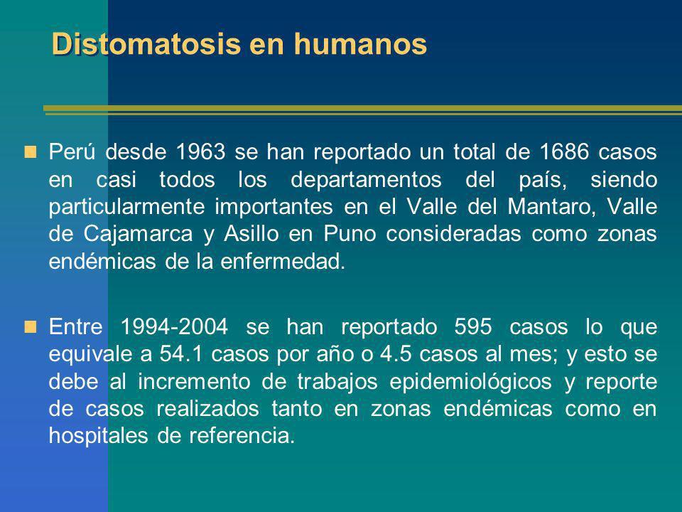 Distomatosis en humanos