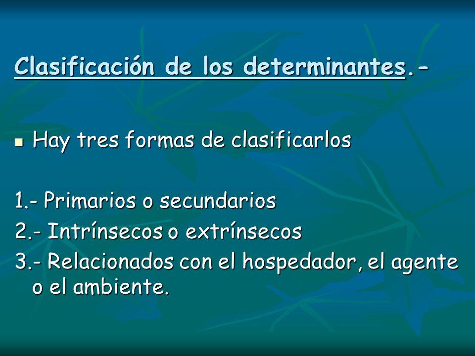 Clasificación de los determinantes.-