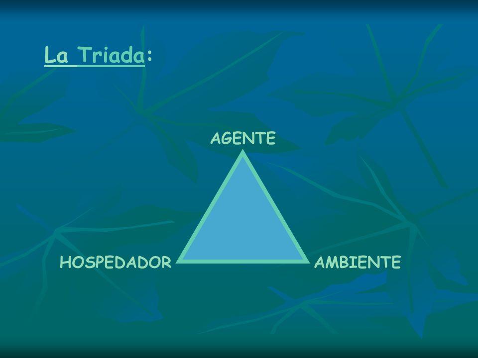 La Triada: AGENTE HOSPEDADOR AMBIENTE
