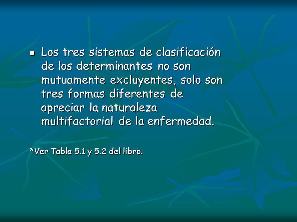 Los tres sistemas de clasificación de los determinantes no son mutuamente excluyentes, solo son tres formas diferentes de apreciar la naturaleza multifactorial de la enfermedad.