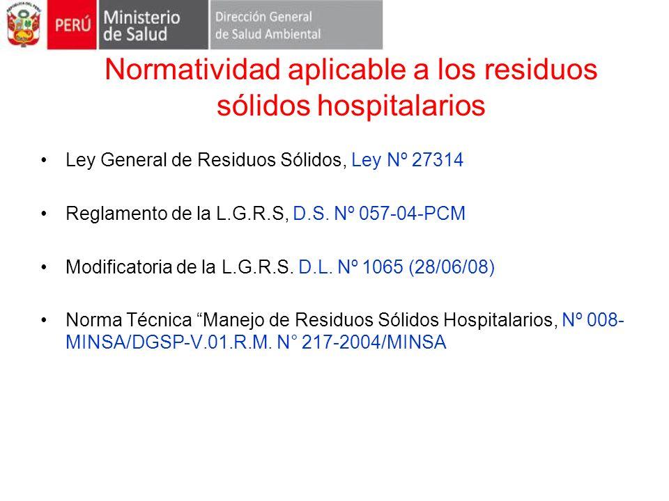 Normatividad aplicable a los residuos sólidos hospitalarios