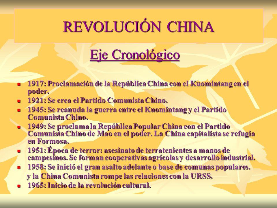 REVOLUCIÓN CHINA Eje Cronológico