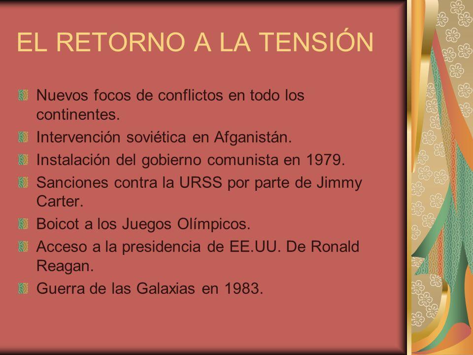 EL RETORNO A LA TENSIÓN Nuevos focos de conflictos en todo los continentes. Intervención soviética en Afganistán.