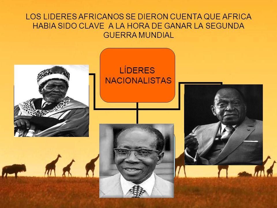 LOS LIDERES AFRICANOS SE DIERON CUENTA QUE AFRICA HABIA SIDO CLAVE A LA HORA DE GANAR LA SEGUNDA GUERRA MUNDIAL