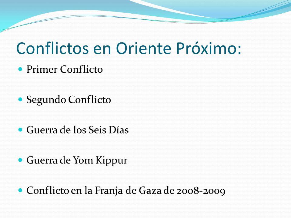 Conflictos en Oriente Próximo: