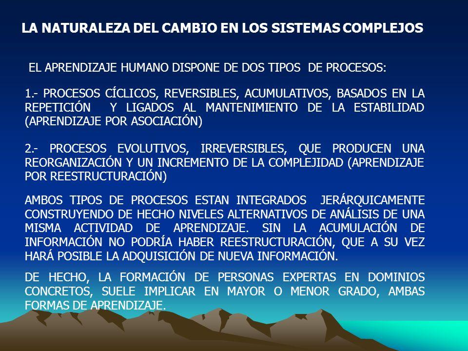 LA NATURALEZA DEL CAMBIO EN LOS SISTEMAS COMPLEJOS
