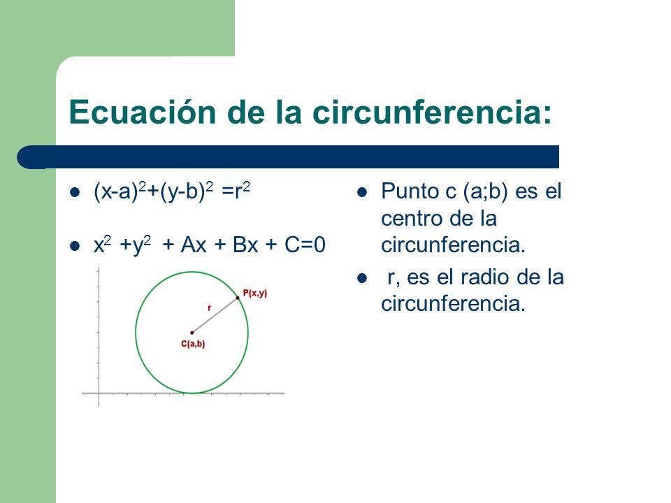 Ecuación de la circunferencia: