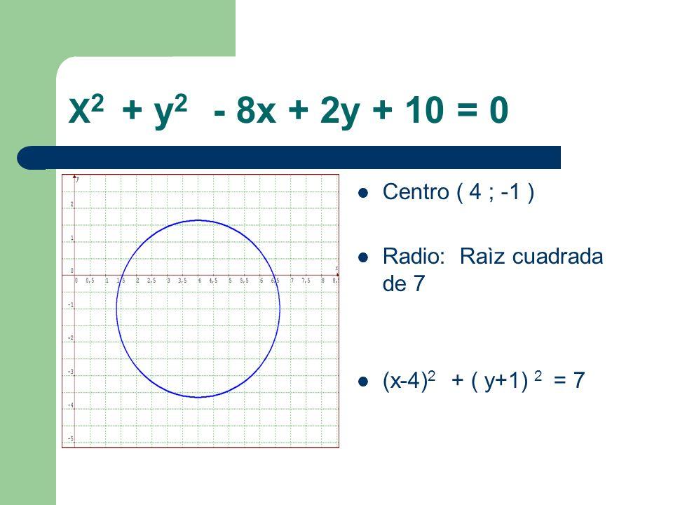 X2 + y2 - 8x + 2y + 10 = 0 Centro ( 4 ; -1 ) Radio: Raìz cuadrada de 7